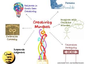 creativity-mindset
